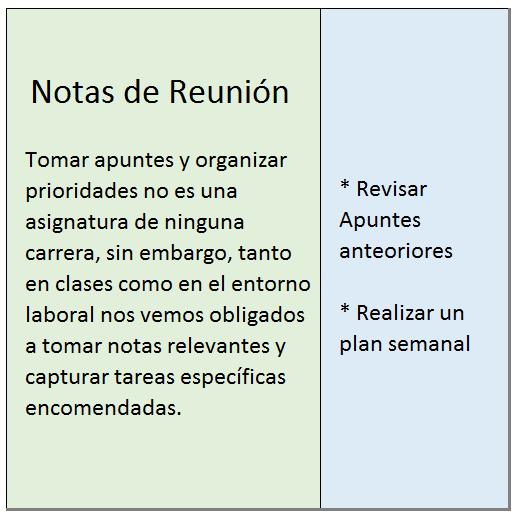 notas de reunión